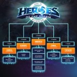 USD$100,000 Prize Pool For Heroes of the Storm SEA Championship